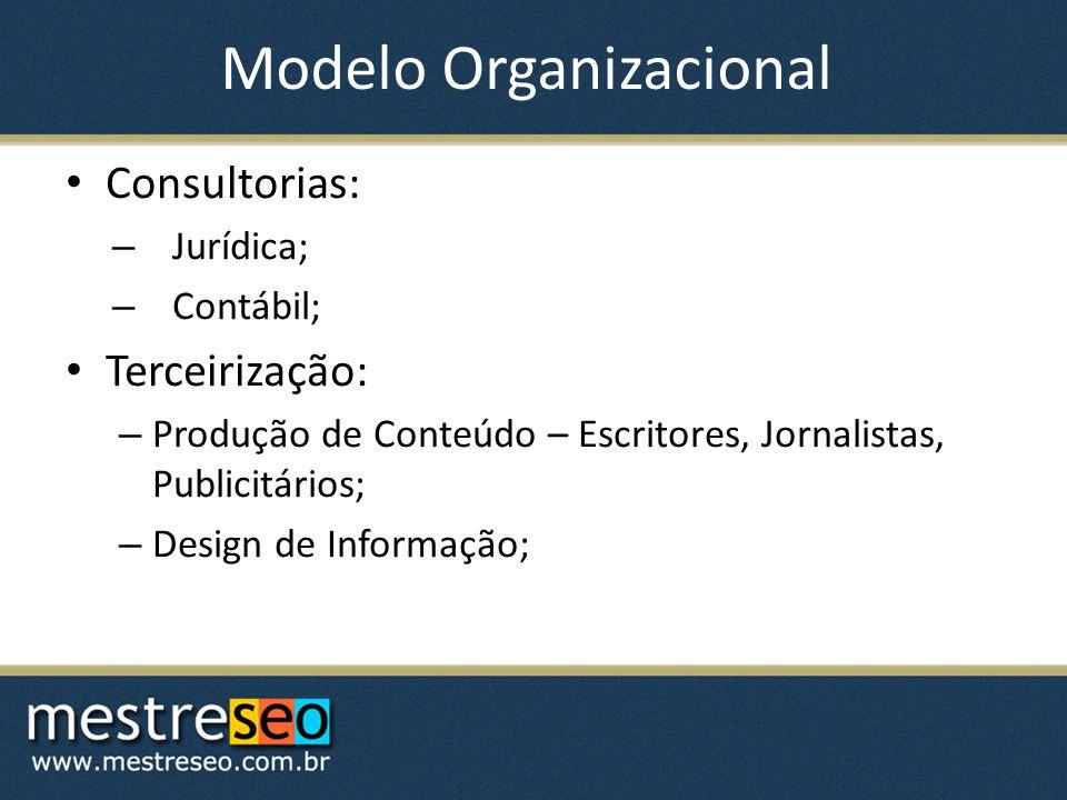 Modelo Organizacional Consultorias: – Jurídica; – Contábil; Terceirização: – Produção de Conteúdo – Escritores, Jornalistas, Publicitários; – Design d