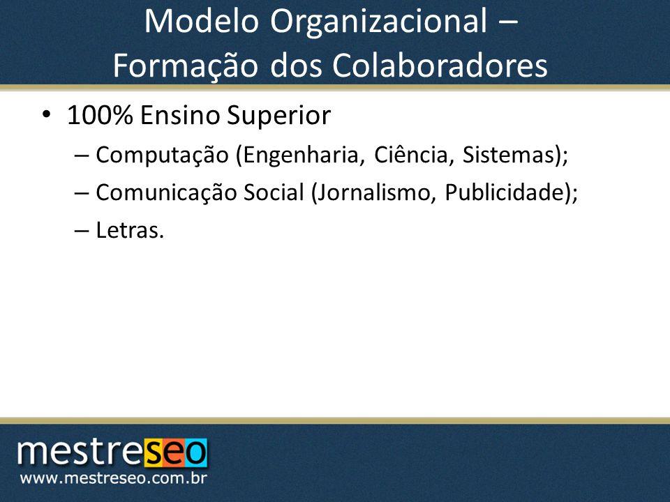 Modelo Organizacional – Formação dos Colaboradores 100% Ensino Superior – Computação (Engenharia, Ciência, Sistemas); – Comunicação Social (Jornalismo, Publicidade); – Letras.