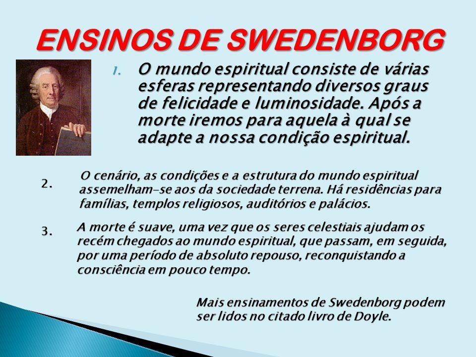 ENSINOS DE SWEDENBORG 1. O mundo espiritual consiste de várias esferas representando diversos graus de felicidade e luminosidade. Após a morte iremos