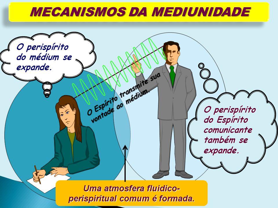 MECANISMOS DA MEDIUNIDADE O perispírito do médium se expande. O perispírito do Espírito comunicante também se expande. Uma atmosfera fluidico- perispi