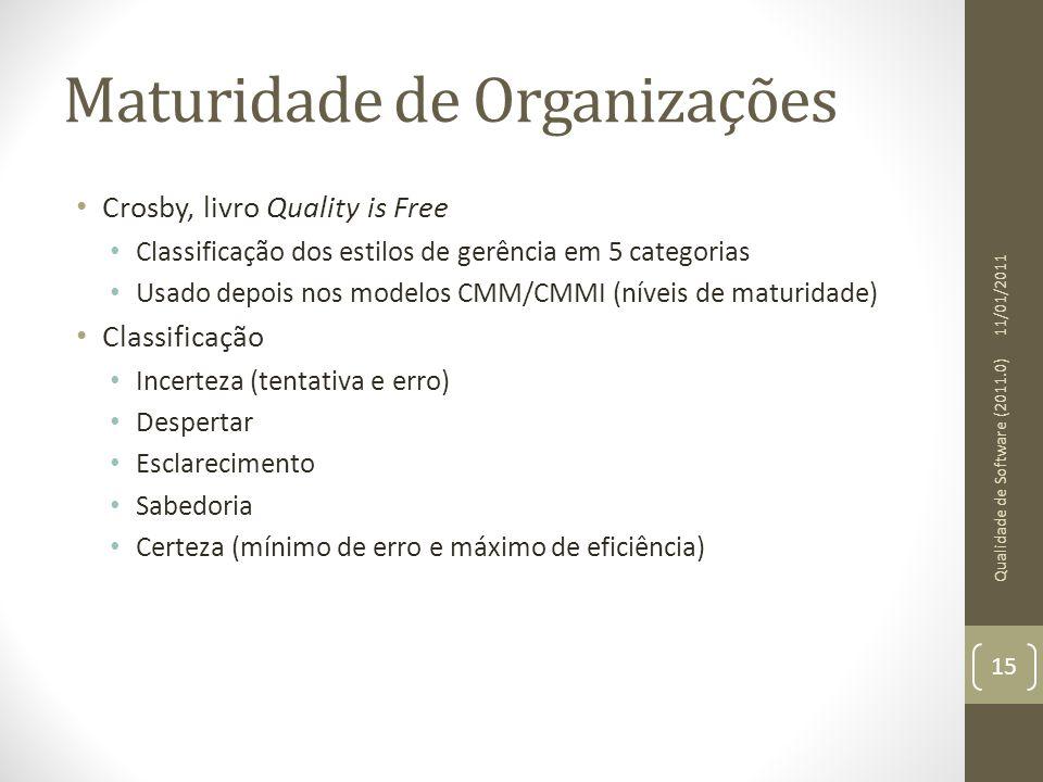 Maturidade de Organizações Crosby, livro Quality is Free Classificação dos estilos de gerência em 5 categorias Usado depois nos modelos CMM/CMMI (níve