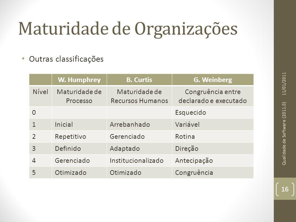 Maturidade de Organizações Outras classificações 11/01/2011 Qualidade de Software (2011.0) 16 W. HumphreyB. CurtisG. Weinberg NívelMaturidade de Proce