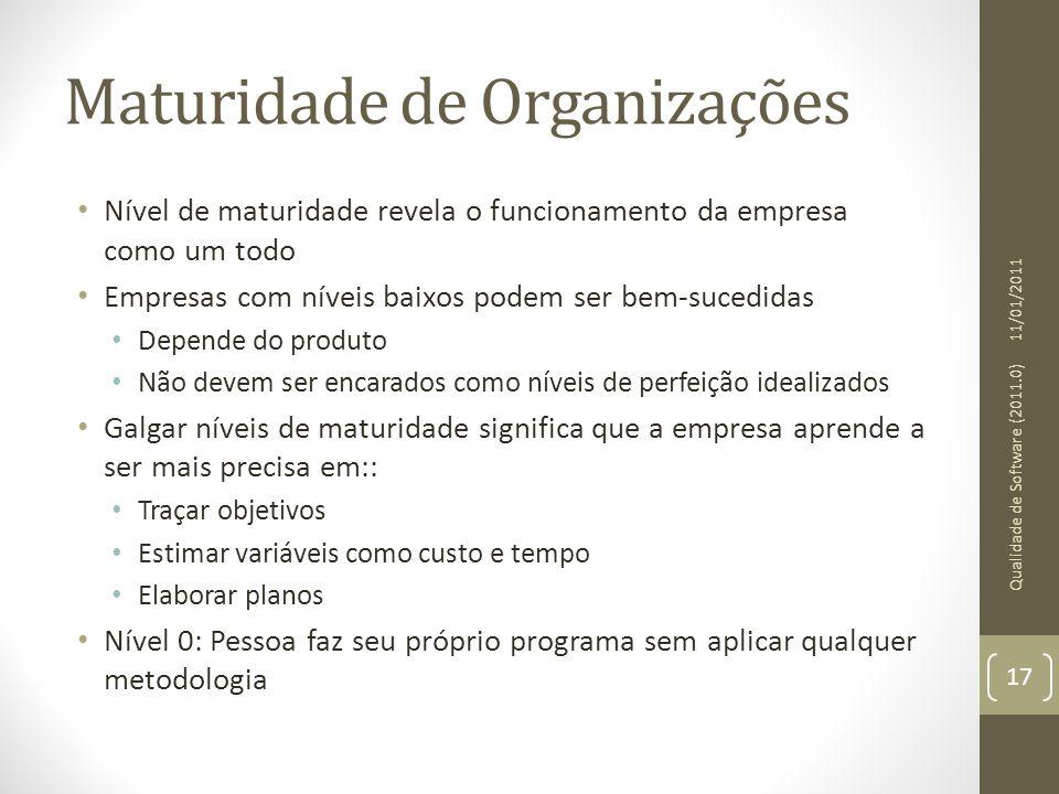 Maturidade de Organizações Nível de maturidade revela o funcionamento da empresa como um todo Empresas com níveis baixos podem ser bem-sucedidas Depen