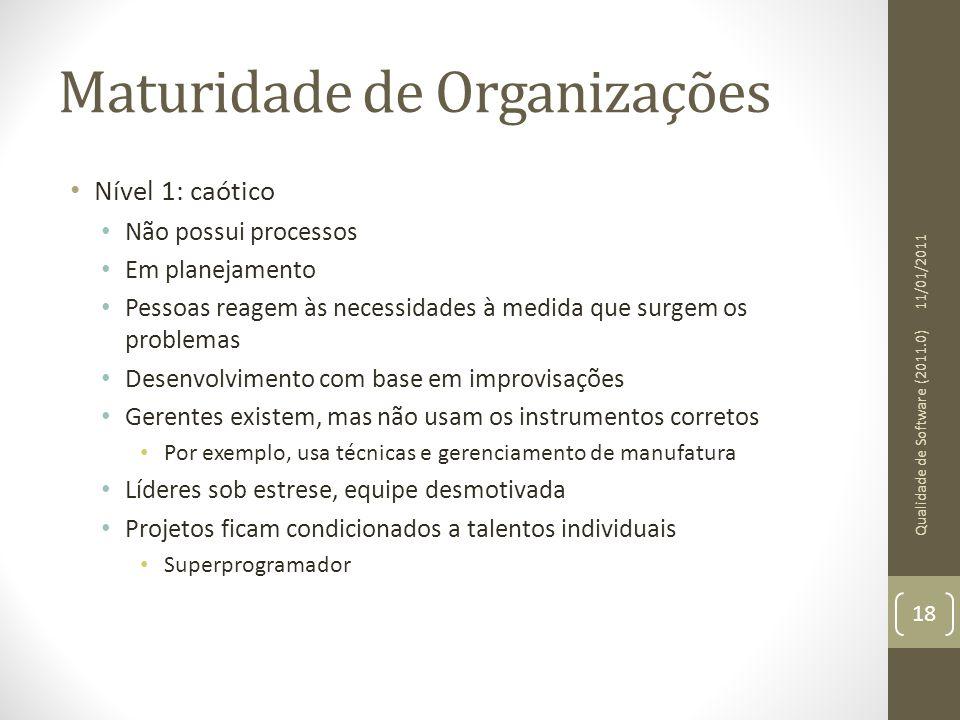 Maturidade de Organizações Nível 1: caótico Não possui processos Em planejamento Pessoas reagem às necessidades à medida que surgem os problemas Desen