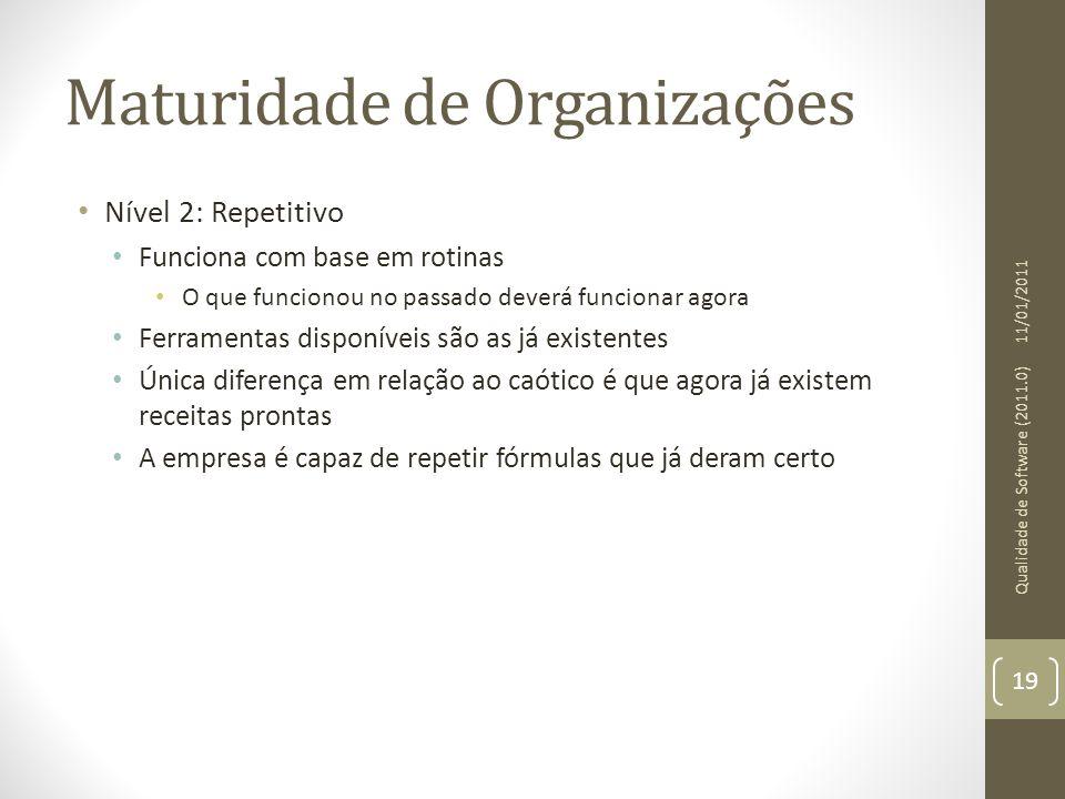 Maturidade de Organizações Nível 2: Repetitivo Funciona com base em rotinas O que funcionou no passado deverá funcionar agora Ferramentas disponíveis