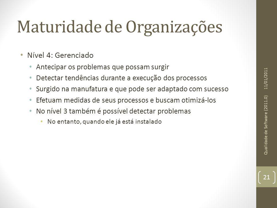 Maturidade de Organizações Nível 4: Gerenciado Antecipar os problemas que possam surgir Detectar tendências durante a execução dos processos Surgido n