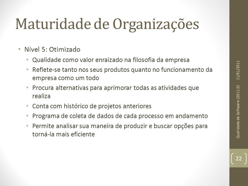 Maturidade de Organizações Nível 5: Otimizado Qualidade como valor enraizado na filosofia da empresa Reflete-se tanto nos seus produtos quanto no func