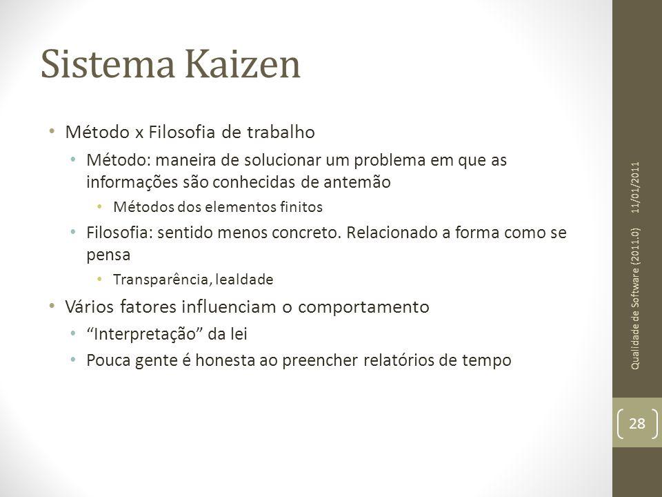 Sistema Kaizen Método x Filosofia de trabalho Método: maneira de solucionar um problema em que as informações são conhecidas de antemão Métodos dos el
