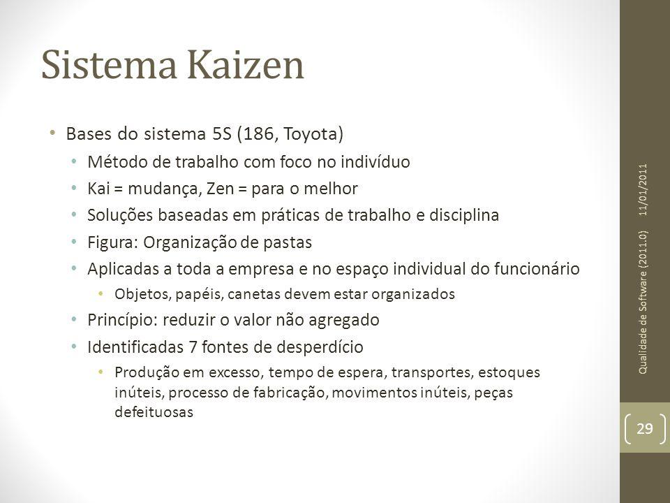 Sistema Kaizen Bases do sistema 5S (186, Toyota) Método de trabalho com foco no indivíduo Kai = mudança, Zen = para o melhor Soluções baseadas em prát