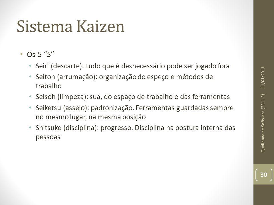 Sistema Kaizen Os 5 S Seiri (descarte): tudo que é desnecessário pode ser jogado fora Seiton (arrumação): organização do espeço e métodos de trabalho