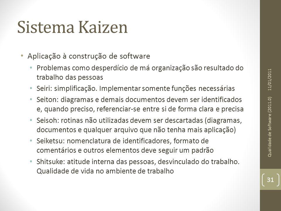 Sistema Kaizen Aplicação à construção de software Problemas como desperdício de má organização são resultado do trabalho das pessoas Seiri: simplifica