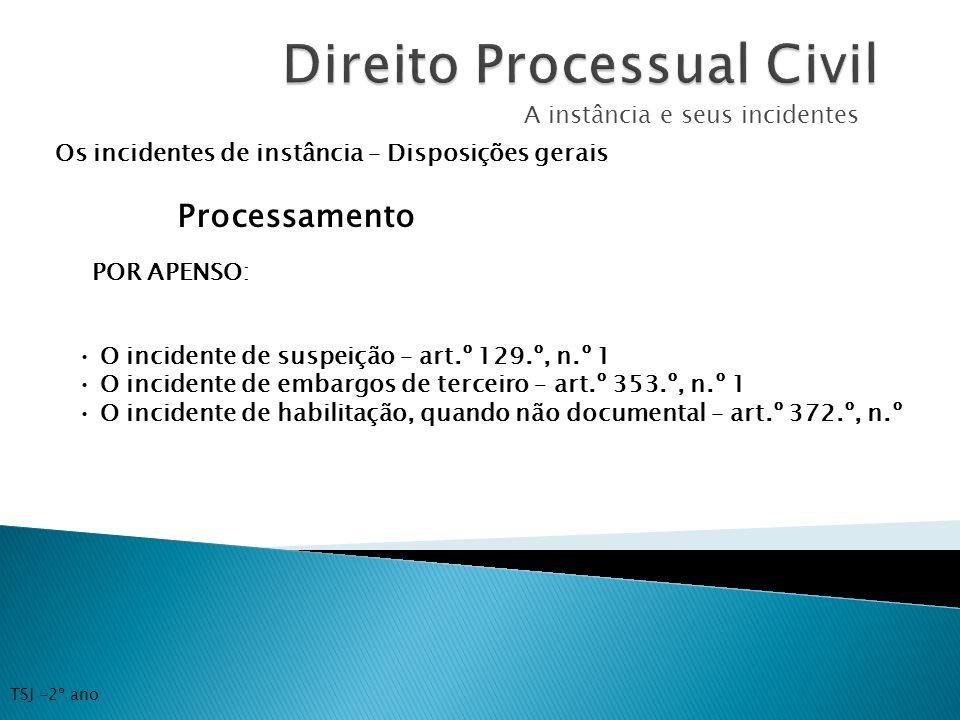 A instância e seus incidentes Os incidentes de instância – Disposições gerais Processamento O incidente de suspeição – art.º 129.º, n.º 1 O incidente