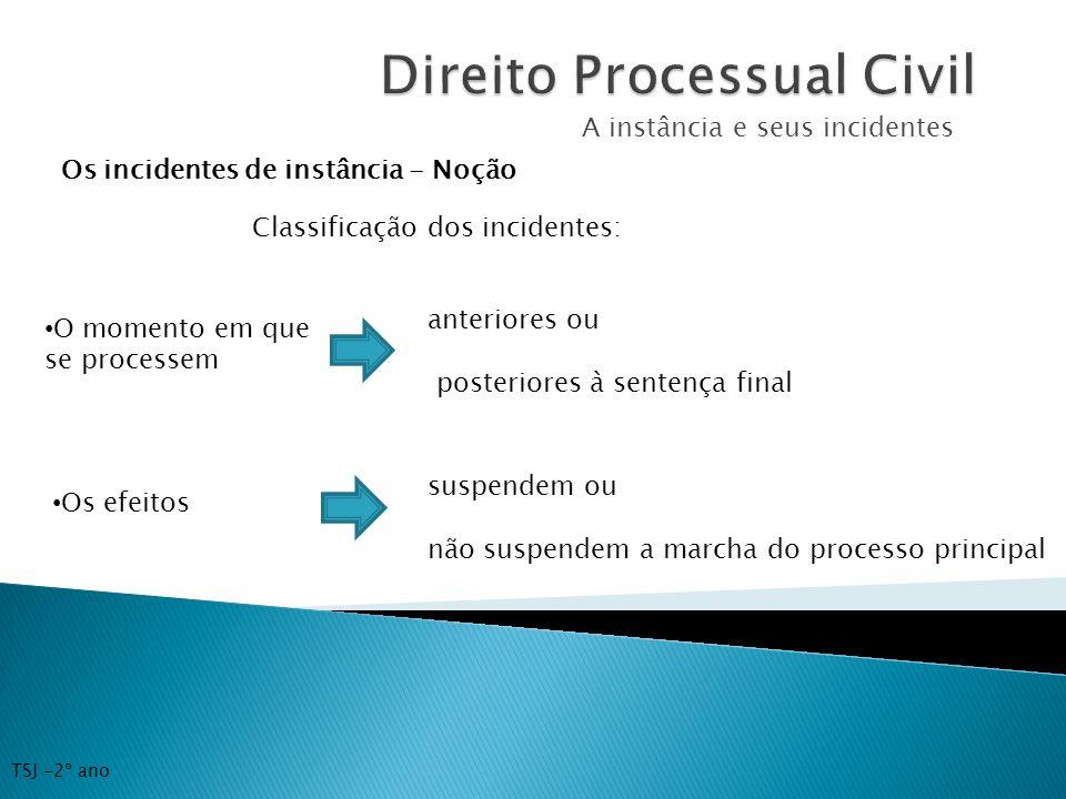 A instância e seus incidentes Os incidentes de instância - Noção O momento em que se processem Os efeitos Classificação dos incidentes: anteriores ou
