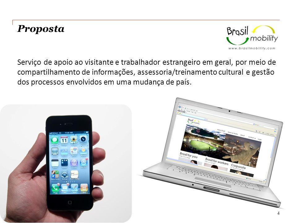 Recursos Humanos – cultura da empresa 45 A Brasil Mobility quer quebrar a barreira linguística e cultural por meio de um canal único e seguro.