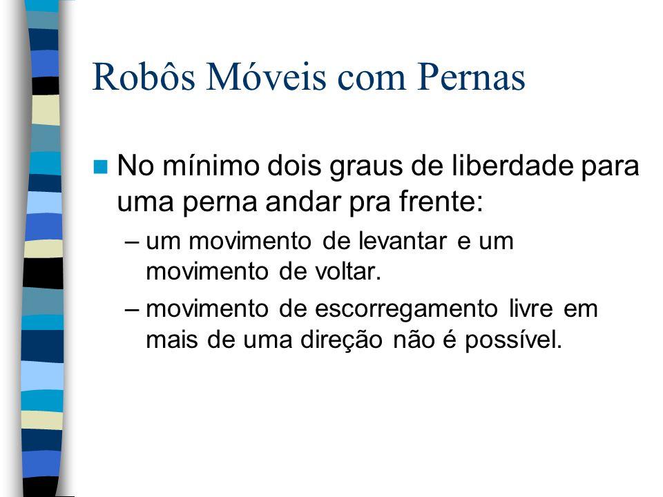 Robôs Móveis com Pernas No mínimo dois graus de liberdade para uma perna andar pra frente: –um movimento de levantar e um movimento de voltar. –movime
