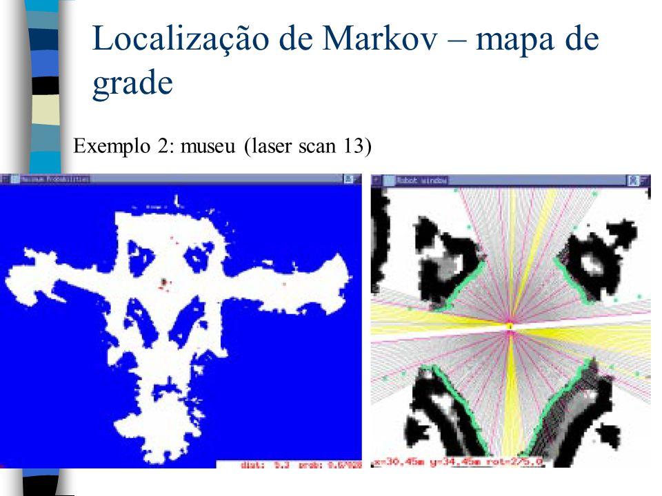 100 Localização de Markov – mapa de grade Exemplo 2: museu (laser scan 13)