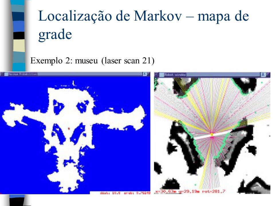 101 Localização de Markov – mapa de grade Exemplo 2: museu (laser scan 21)