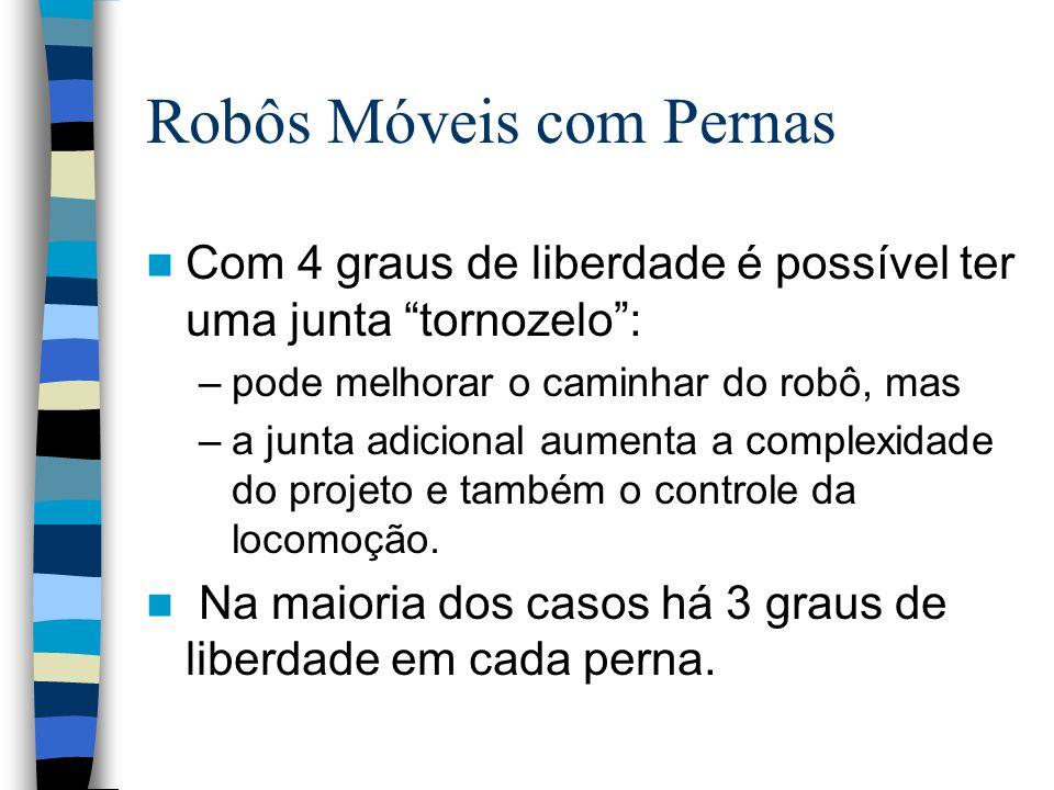 Robôs Móveis com Pernas Com 4 graus de liberdade é possível ter uma junta tornozelo: –pode melhorar o caminhar do robô, mas –a junta adicional aumenta
