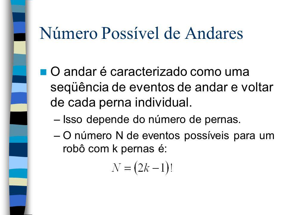 Número Possível de Andares O andar é caracterizado como uma seqüência de eventos de andar e voltar de cada perna individual. –Isso depende do número d