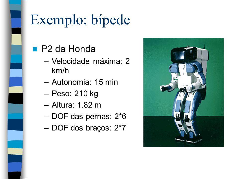 Exemplo: bípede P2 da Honda –Velocidade máxima: 2 km/h –Autonomia: 15 min –Peso: 210 kg –Altura: 1.82 m –DOF das pernas: 2*6 –DOF dos braços: 2*7