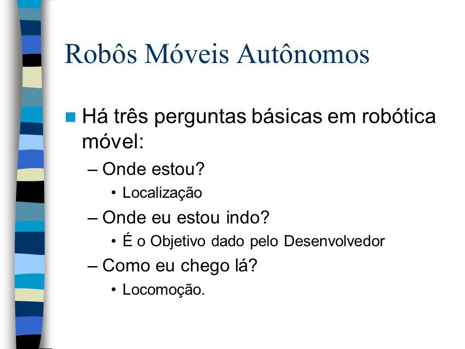 Robôs Móveis Autônomos Há três perguntas básicas em robótica móvel: –Onde estou? Localização –Onde eu estou indo? É o Objetivo dado pelo Desenvolvedor