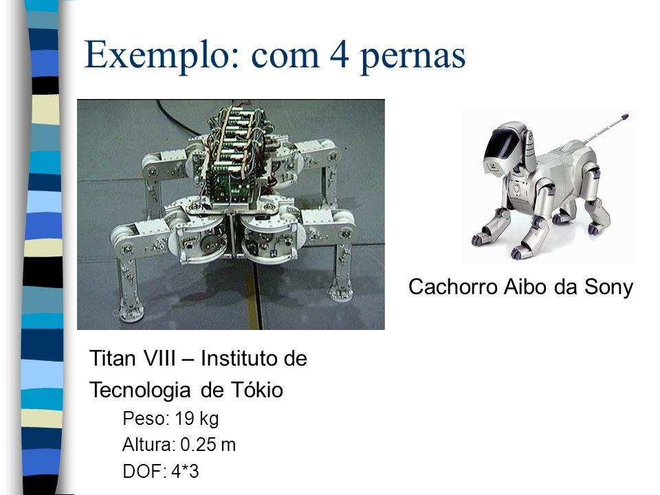 Exemplo: com 4 pernas Cachorro Aibo da Sony Titan VIII – Instituto de Tecnologia de Tókio Peso: 19 kg Altura: 0.25 m DOF: 4*3