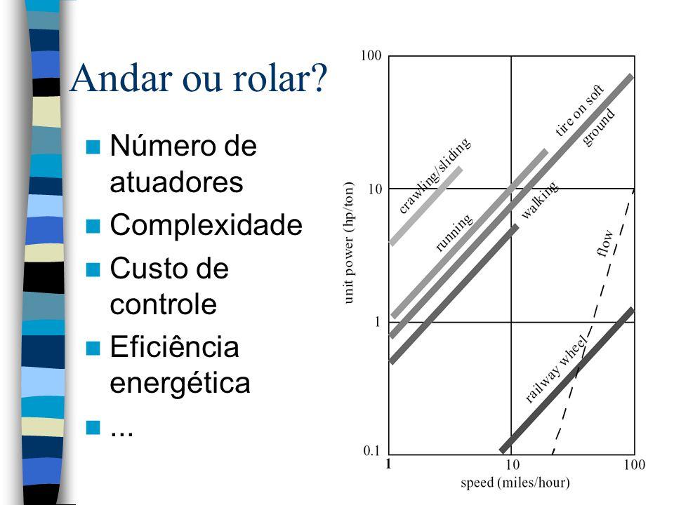 Andar ou rolar? Número de atuadores Complexidade Custo de controle Eficiência energética...