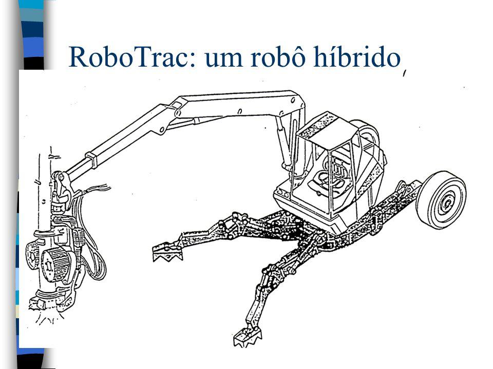 RoboTrac: um robô híbrido
