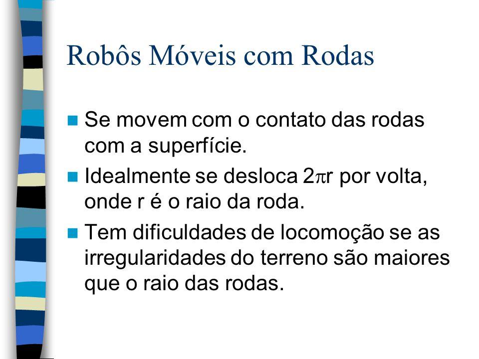 Robôs Móveis com Rodas Se movem com o contato das rodas com a superfície. Idealmente se desloca 2 r por volta, onde r é o raio da roda. Tem dificuldad