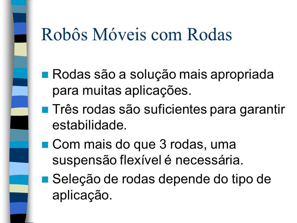 Robôs Móveis com Rodas Rodas são a solução mais apropriada para muitas aplicações. Três rodas são suficientes para garantir estabilidade. Com mais do