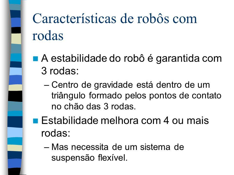 Características de robôs com rodas A estabilidade do robô é garantida com 3 rodas: –Centro de gravidade está dentro de um triângulo formado pelos pont