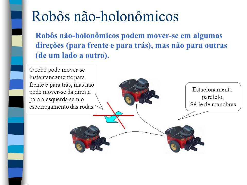 Robôs não-holonômicos Robôs não-holonômicos podem mover-se em algumas direções (para frente e para trás), mas não para outras (de um lado a outro). O