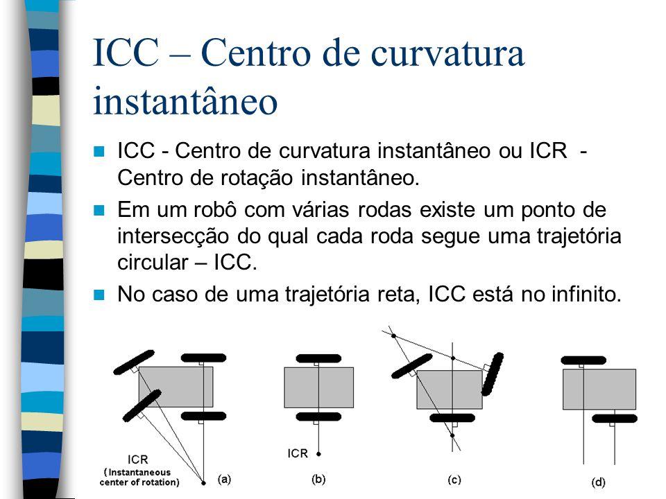 ICC – Centro de curvatura instantâneo ICC - Centro de curvatura instantâneo ou ICR - Centro de rotação instantâneo. Em um robô com várias rodas existe