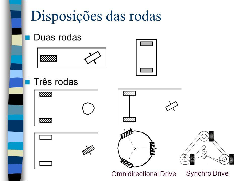 Duas rodas Três rodas Omnidirectional Drive Synchro Drive Disposições das rodas