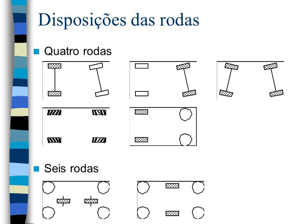 Quatro rodas Seis rodas Disposições das rodas