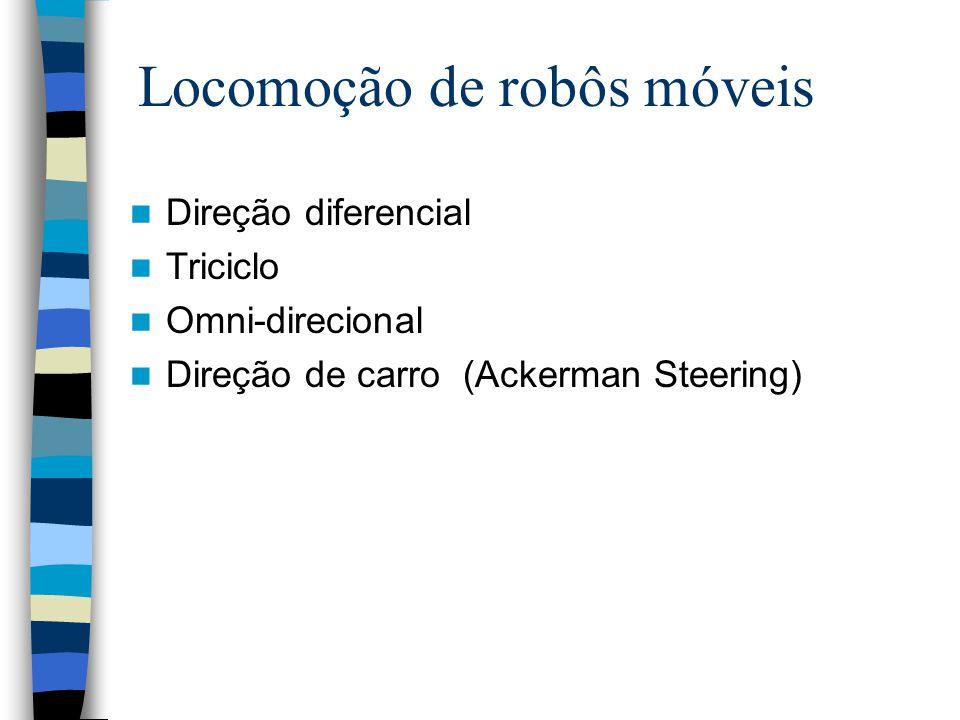 Locomoção de robôs móveis Direção diferencial Triciclo Omni-direcional Direção de carro (Ackerman Steering)