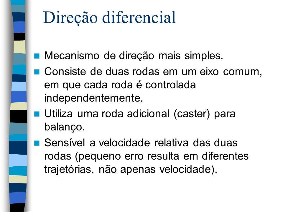 Direção diferencial Mecanismo de direção mais simples. Consiste de duas rodas em um eixo comum, em que cada roda é controlada independentemente. Utili