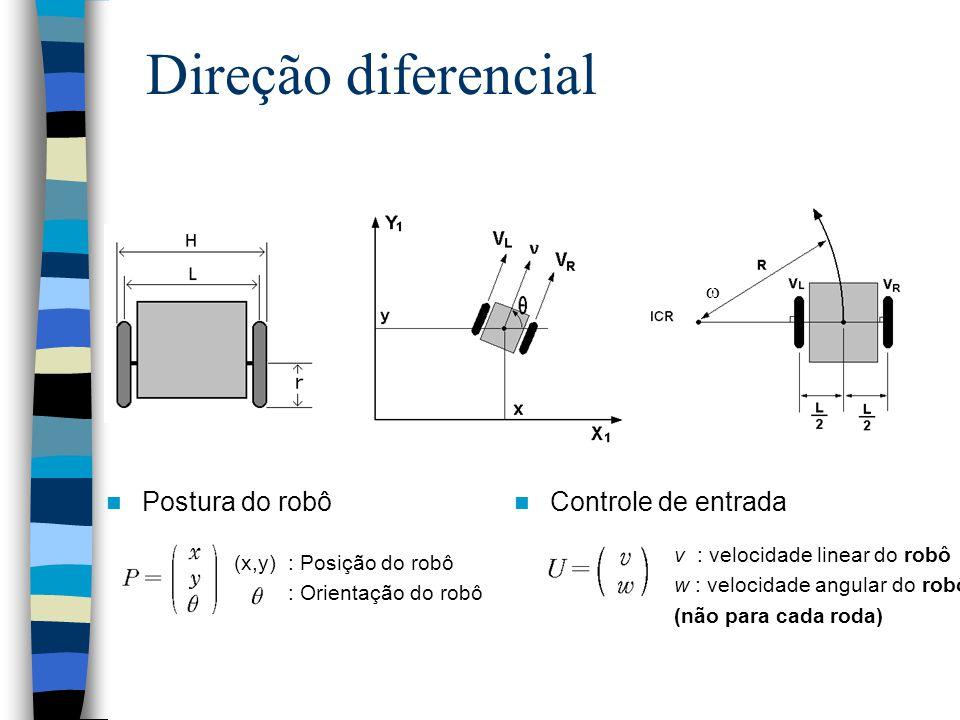Postura do robô v : velocidade linear do robô w : velocidade angular do robô (não para cada roda) (x,y) : Posição do robô : Orientação do robô Control