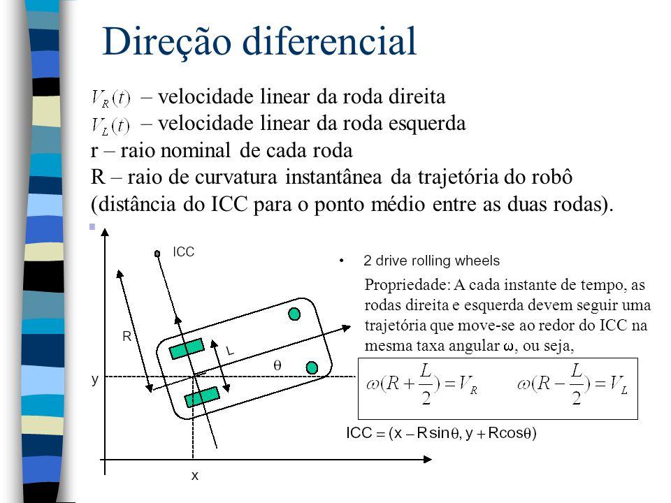 Direção diferencial – velocidade linear da roda direita – velocidade linear da roda esquerda r – raio nominal de cada roda R – raio de curvatura insta