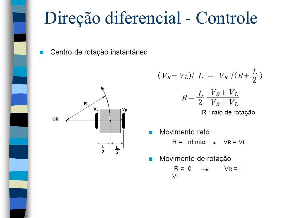 Centro de rotação instantâneo Movimento reto R = Infinito V R = V L Movimento de rotação R = 0 V R = - V L R : raio de rotação Direção diferencial - C