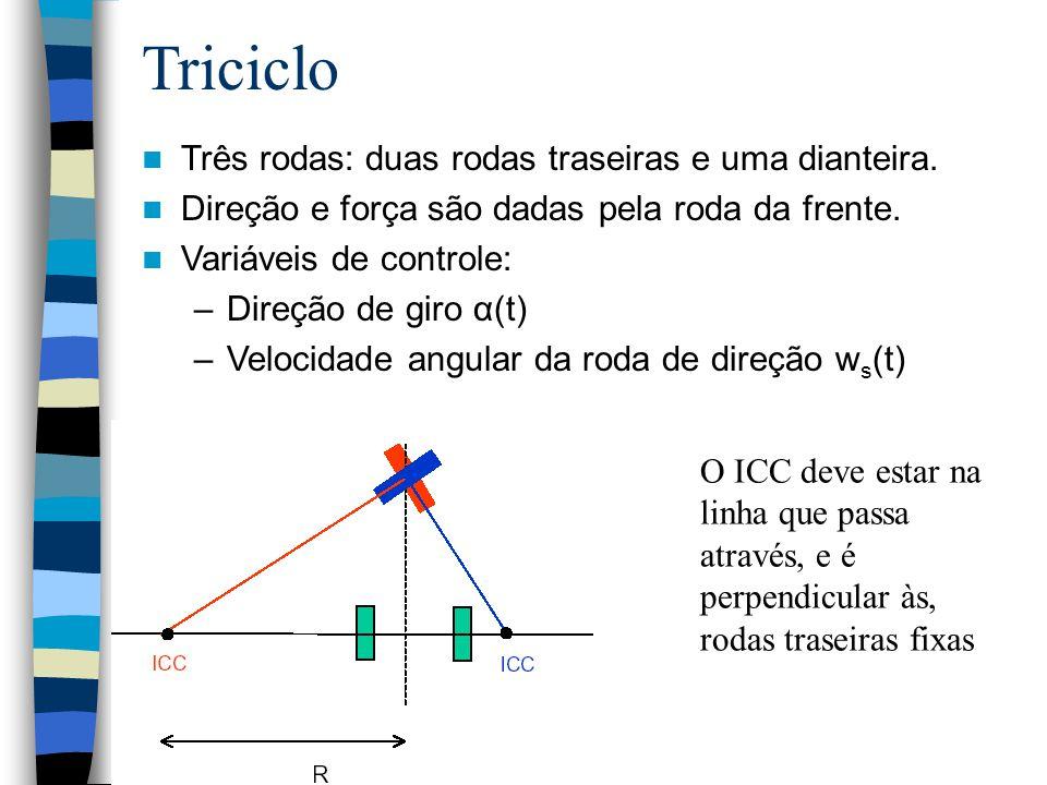 Triciclo Três rodas: duas rodas traseiras e uma dianteira. Direção e força são dadas pela roda da frente. Variáveis de controle: –Direção de giro α(t)