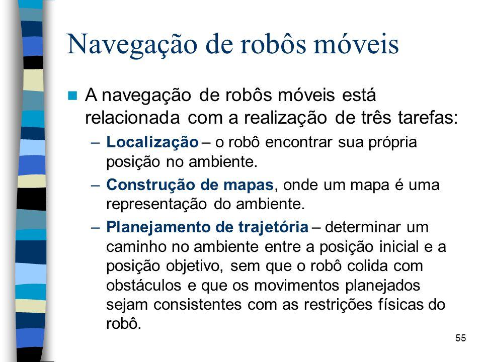 55 Navegação de robôs móveis A navegação de robôs móveis está relacionada com a realização de três tarefas: –Localização – o robô encontrar sua própri