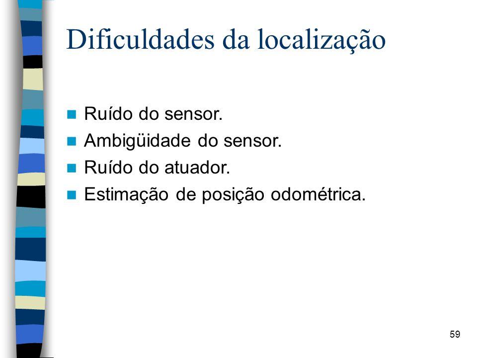 59 Dificuldades da localização Ruído do sensor. Ambigüidade do sensor. Ruído do atuador. Estimação de posição odométrica.