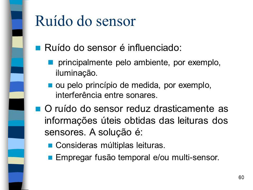 60 Ruído do sensor Ruído do sensor é influenciado: principalmente pelo ambiente, por exemplo, iluminação. ou pelo princípio de medida, por exemplo, in