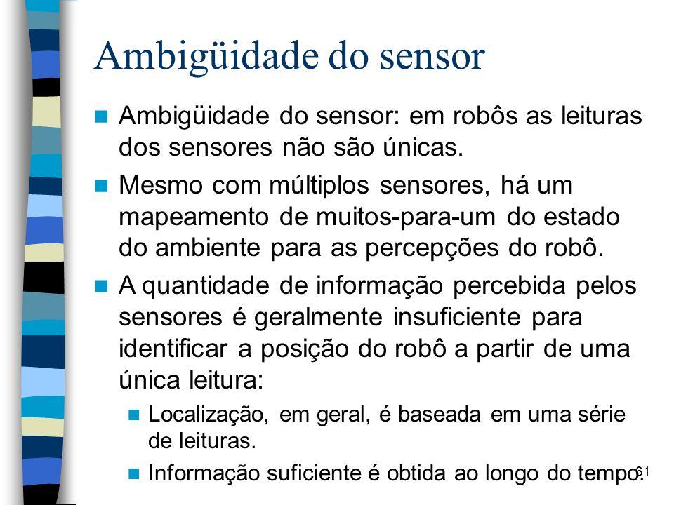61 Ambigüidade do sensor Ambigüidade do sensor: em robôs as leituras dos sensores não são únicas. Mesmo com múltiplos sensores, há um mapeamento de mu