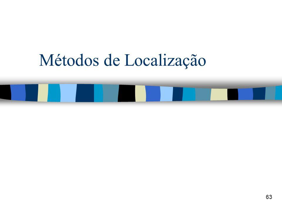 Métodos de Localização 63