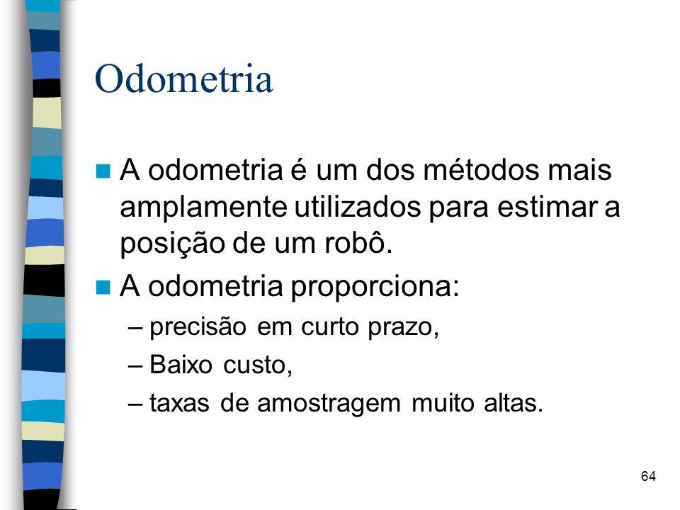 Odometria A odometria é um dos métodos mais amplamente utilizados para estimar a posição de um robô. A odometria proporciona: –precisão em curto prazo