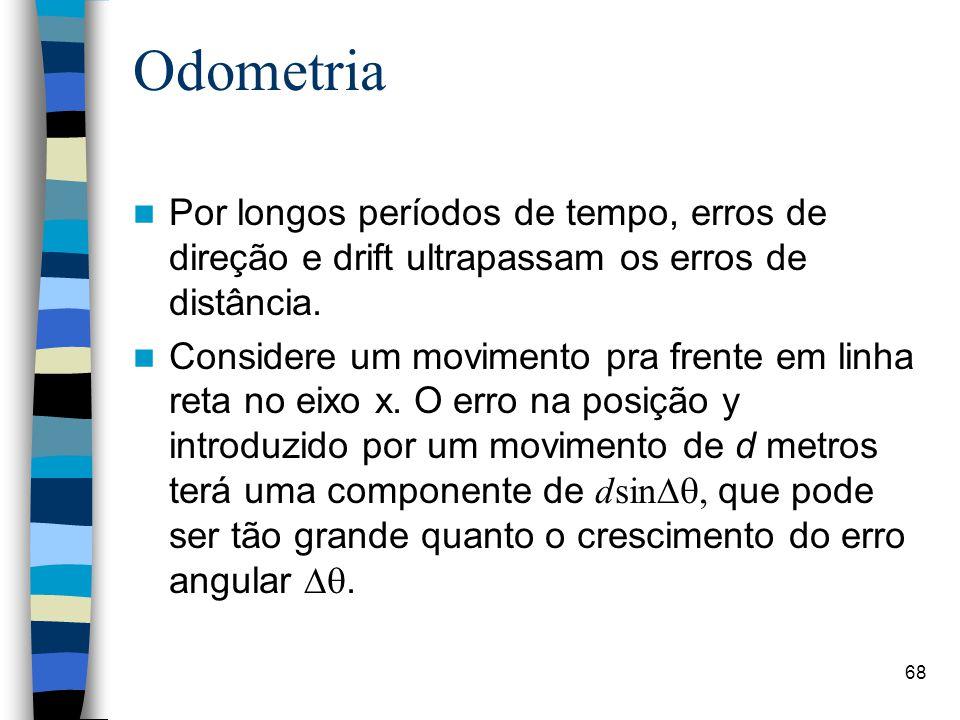 68 Odometria Por longos períodos de tempo, erros de direção e drift ultrapassam os erros de distância. Considere um movimento pra frente em linha reta