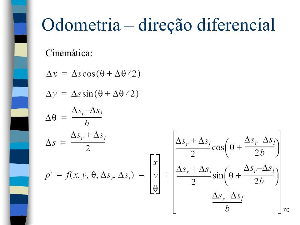 70 Odometria – direção diferencial Cinemática: