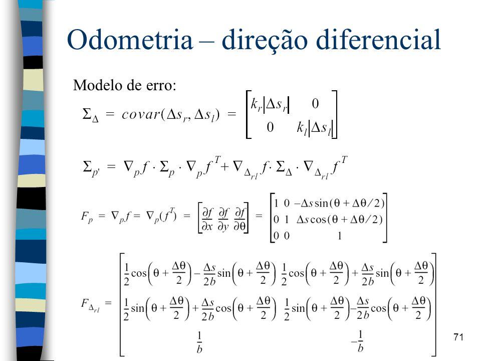 71 Odometria – direção diferencial Modelo de erro: